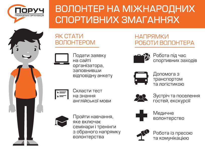 Sport_volonteer
