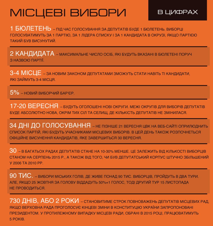 Buklet_Volonter_8page_graph