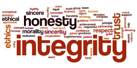 Academic Integrity - Subject Guides - NSCC